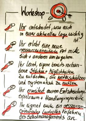 Sabine_Dinkel_Workshop_Regeln