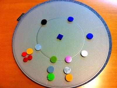 Ideal, um Systeme darzustellen: Die Coaching Disc
