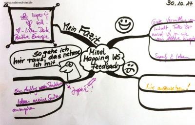 Sabine_Dinkel_Mind-Mapping1