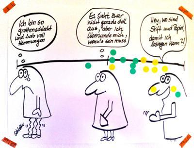 Nasenmännchen_Sabine_Dinkel_Zeichenworkshop_Testimonials67