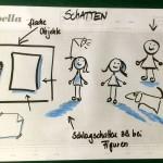 Kleine Einheit in Schattologie.