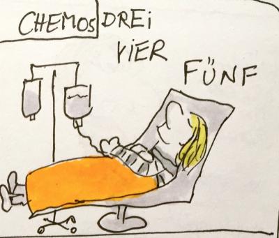 Sabine-Dinkel-Comic-Chemo